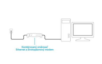 Obrázek připojeného kombinovaného modemu a směrovače