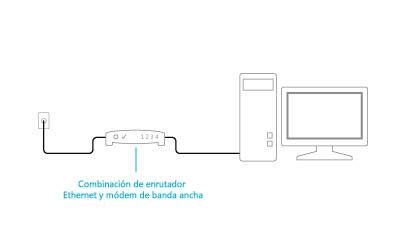 Ilustración de un módem y enrutador combinado conectado