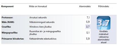 Windowsi jõudlusindeksi numbrid aknas Jõudlusteave ja -tööriistad
