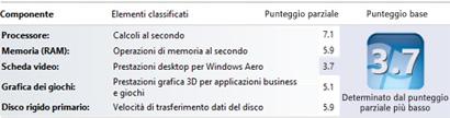 Valori di Indice prestazioni Windows in Strumenti e impostazioni sulle prestazioni del sistema