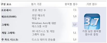 성능 정보 및 도구의 Windows 체험 지수 숫자