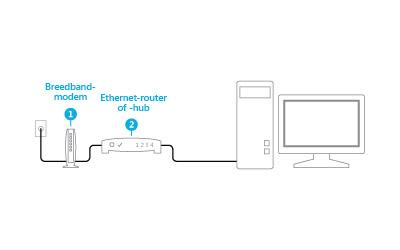 Illustratie van een aangesloten modem en router