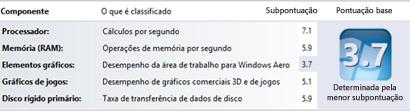 Números do Índice de Experiência do Windows em Informações e Ferramentas de Desempenho