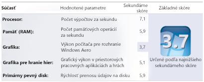 Čísla indexu hodnotenia používateľských skúseností so systémom Windows pod položkou Informácie o výkone a nástroje