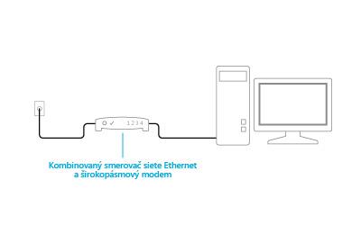 Ilustrácia zapojeného kombinovaného modemu asmerovača