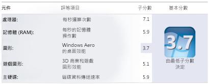 「效能資訊及工具」中的「Windows 體驗指數」數字