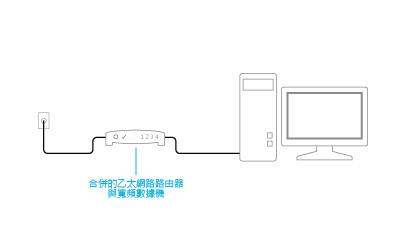 已插上具有路由器功能的數據機的圖例